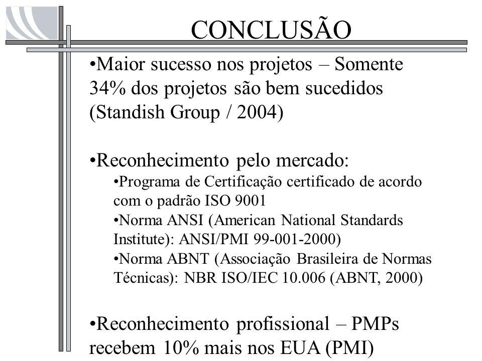 CONCLUSÃO Maior sucesso nos projetos – Somente 34% dos projetos são bem sucedidos (Standish Group / 2004) Reconhecimento pelo mercado: Programa de Cer