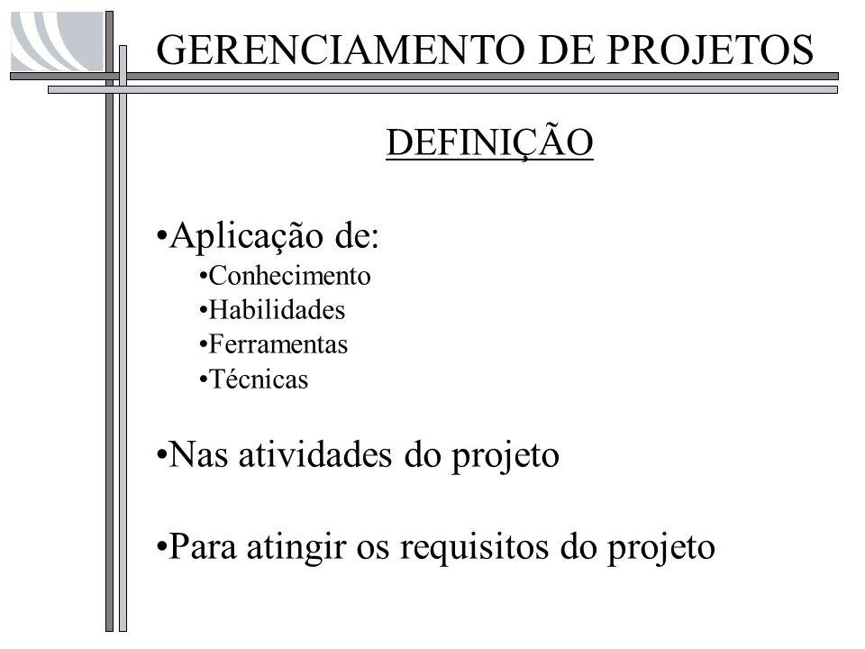 GERENCIAMENTO DE PROJETOS ÁREAS DE ESPECIALIDADE PMBOK – Corpo de Conhecimento do Gerenciamento de Projetos Livro PMBOK Guide – 3 a Ed.