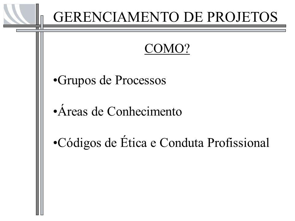 GERENCIAMENTO DE PROJETOS COMO? Grupos de Processos Áreas de Conhecimento Códigos de Ética e Conduta Profissional