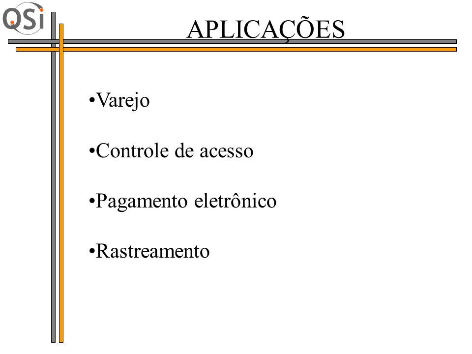 Varejo Controle de acesso Pagamento eletrônico Rastreamento APLICAÇÕES