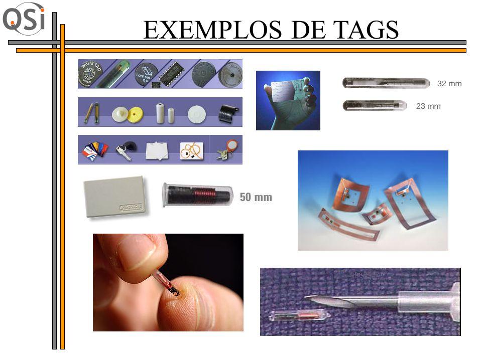EXEMPLOS DE TAGS