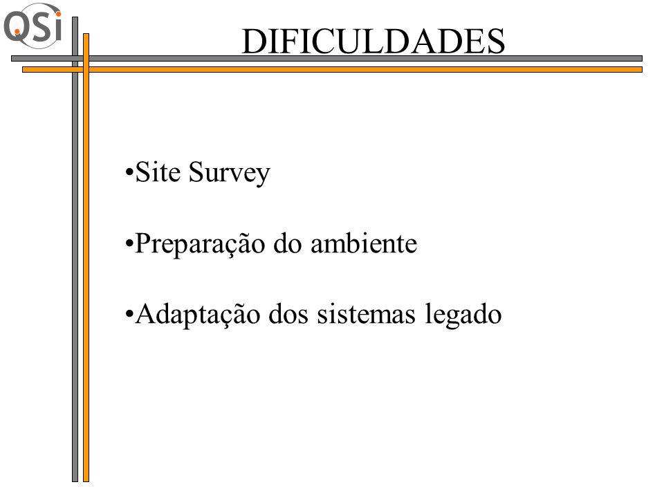 Site Survey Preparação do ambiente Adaptação dos sistemas legado DIFICULDADES