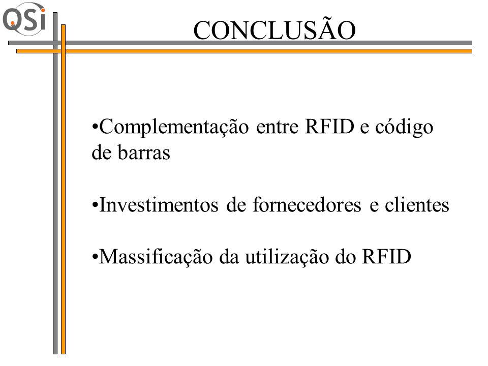Complementação entre RFID e código de barras Investimentos de fornecedores e clientes Massificação da utilização do RFID CONCLUSÃO