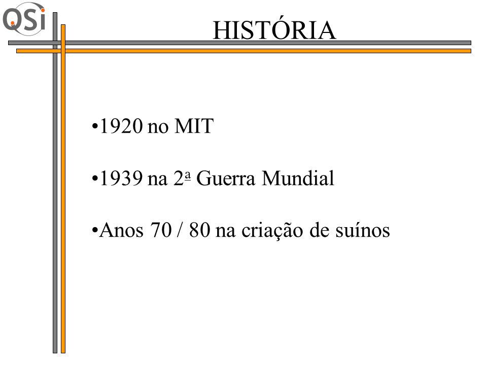 1920 no MIT 1939 na 2 a Guerra Mundial Anos 70 / 80 na criação de suínos HISTÓRIA
