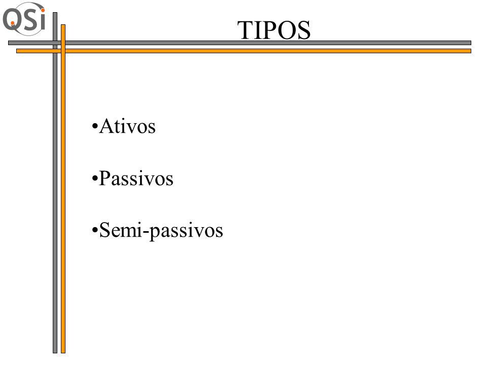 Ativos Passivos Semi-passivos TIPOS