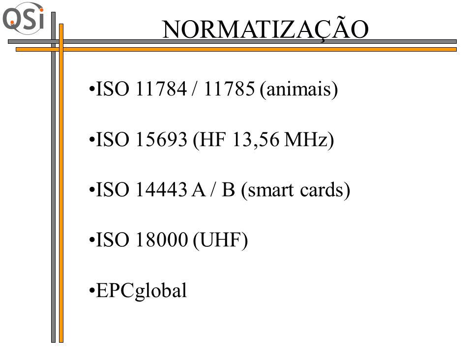 ISO 11784 / 11785 (animais) ISO 15693 (HF 13,56 MHz) ISO 14443 A / B (smart cards) ISO 18000 (UHF) EPCglobal NORMATIZAÇÃO