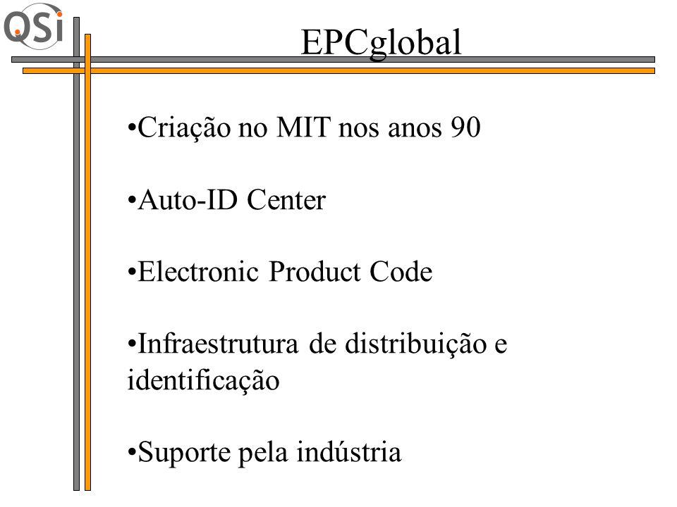 Criação no MIT nos anos 90 Auto-ID Center Electronic Product Code Infraestrutura de distribuição e identificação Suporte pela indústria EPCglobal