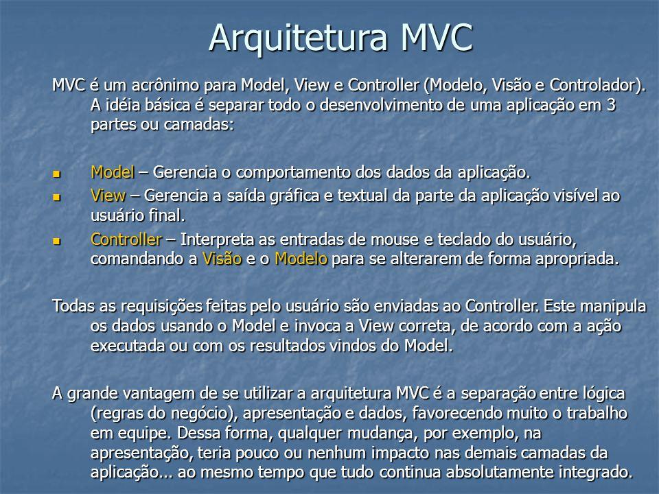 Arquitetura MVC MVC é um acrônimo para Model, View e Controller (Modelo, Visão e Controlador). A idéia básica é separar todo o desenvolvimento de uma