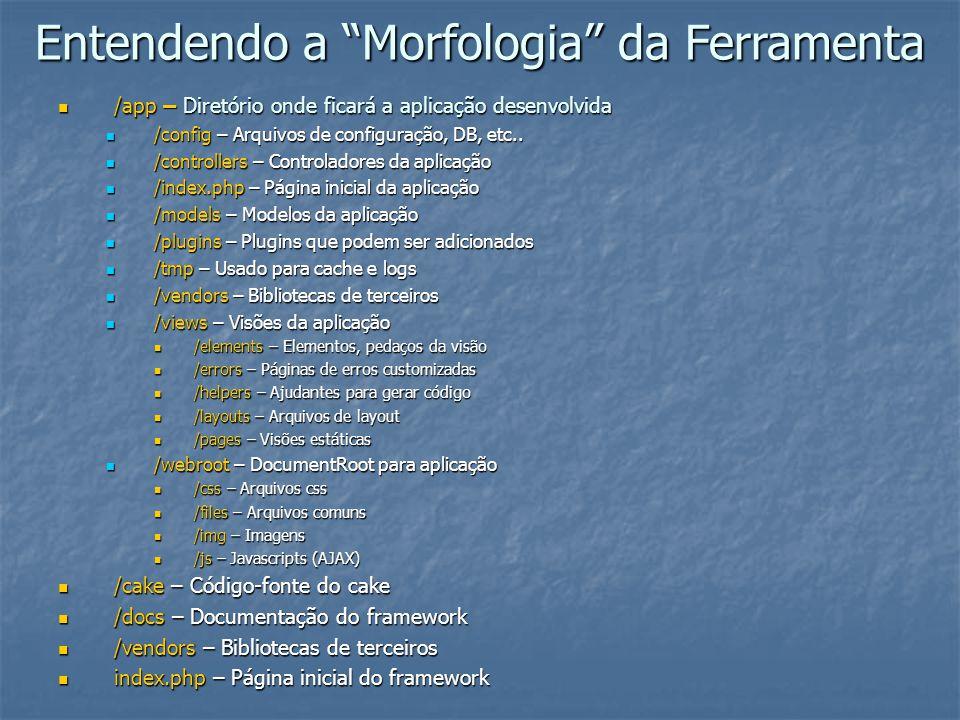 Entendendo a Morfologia da Ferramenta /app – Diretório onde ficará a aplicação desenvolvida /app – Diretório onde ficará a aplicação desenvolvida /con