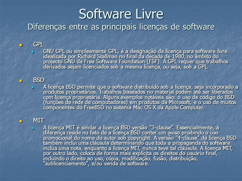 Software Livre Diferenças entre as principais licenças de software GPL GPL GNU GPL ou simplesmente GPL, é a designação da licença para software livre