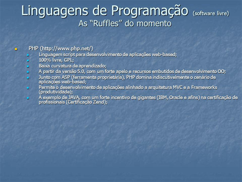 Linguagens de Programação (software livre) As Ruffles do momento PHP (http://www.php.net/) PHP (http://www.php.net/) Linguagem script para desenvolvim