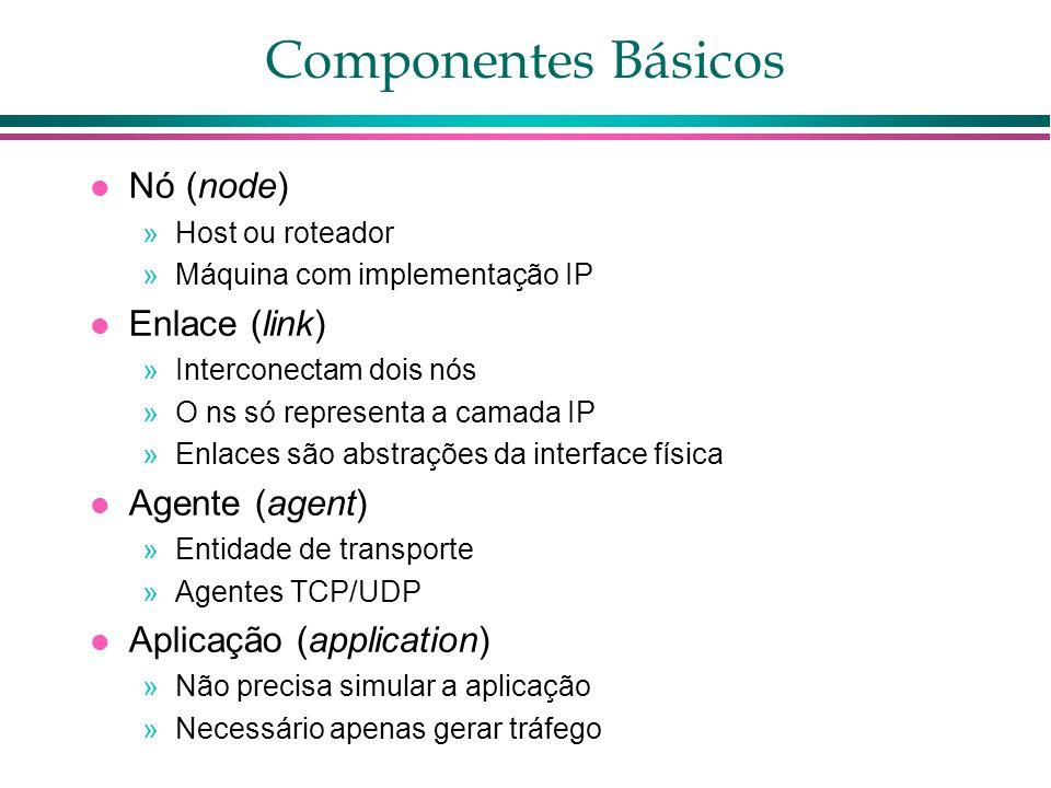 Componentes Básicos Nó (node) »Host ou roteador »Máquina com implementação IP Enlace (link) »Interconectam dois nós »O ns só representa a camada IP »Enlaces são abstrações da interface física Agente (agent) »Entidade de transporte »Agentes TCP/UDP Aplicação (application) »Não precisa simular a aplicação »Necessário apenas gerar tráfego