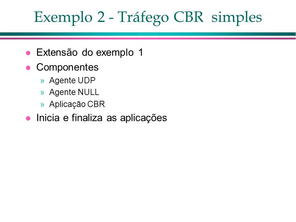 Exemplo 2 - Tráfego CBR simples Extensão do exemplo 1 Componentes »Agente UDP »Agente NULL »Aplicação CBR Inicia e finaliza as aplicações