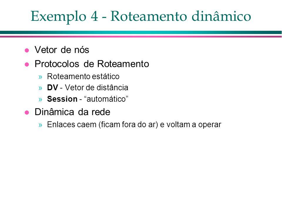 Exemplo 4 - Roteamento dinâmico Vetor de nós Protocolos de Roteamento »Roteamento estático »DV - Vetor de distância »Session - automático Dinâmica da rede »Enlaces caem (ficam fora do ar) e voltam a operar