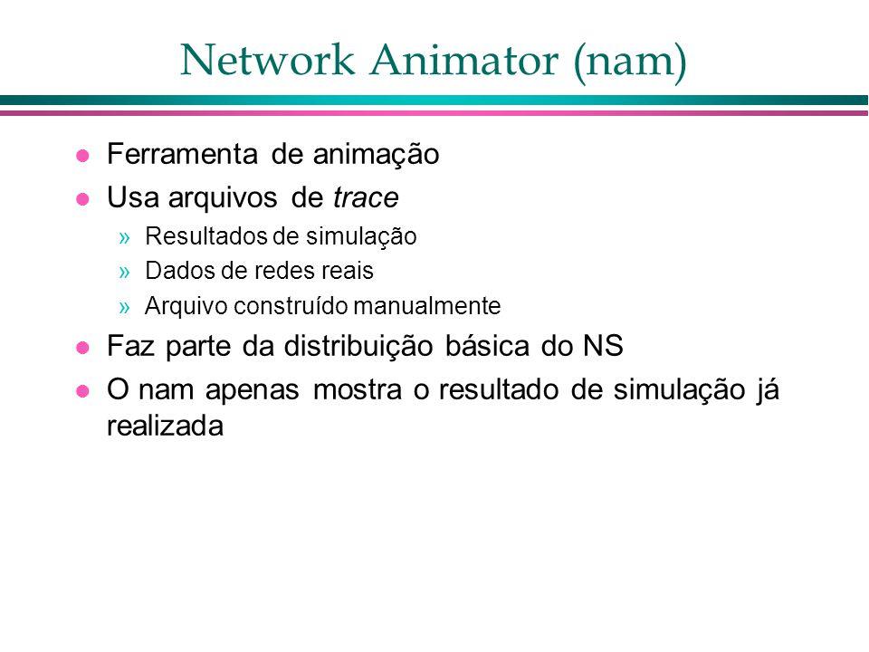 Network Animator (nam) Ferramenta de animação Usa arquivos de trace »Resultados de simulação »Dados de redes reais »Arquivo construído manualmente Faz parte da distribuição básica do NS O nam apenas mostra o resultado de simulação já realizada