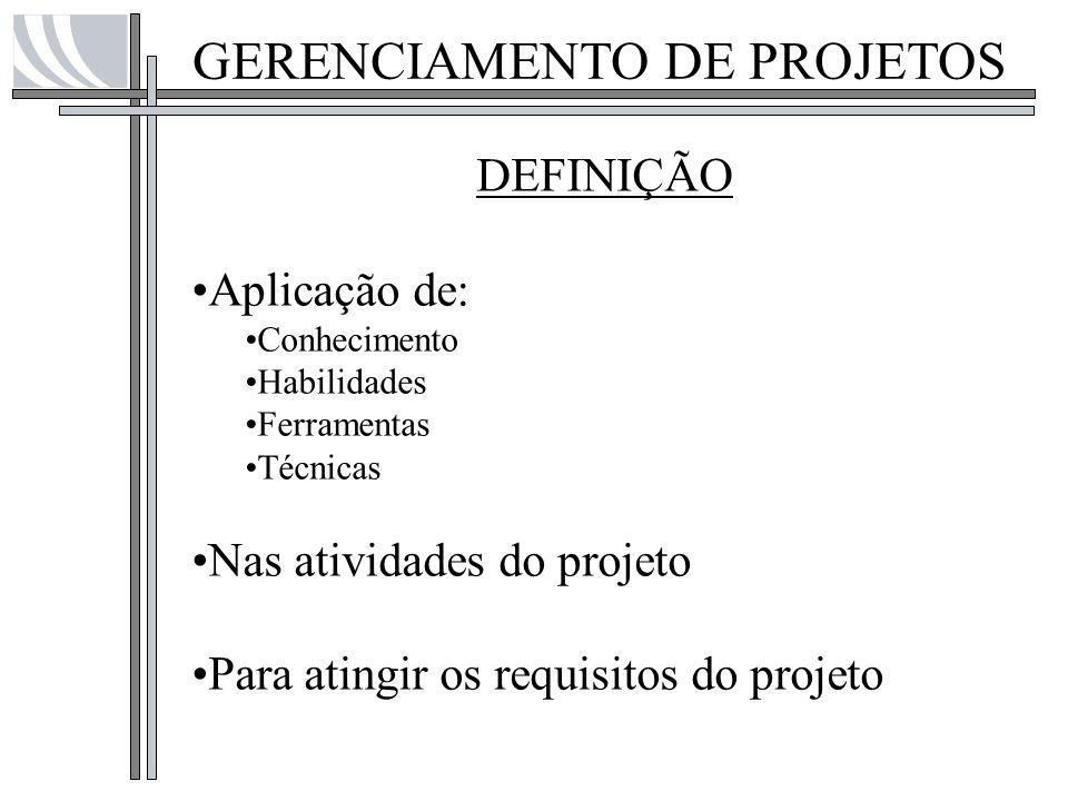 GERENCIAMENTO DE PROJETOS DEFINIÇÃO Aplicação de: Conhecimento Habilidades Ferramentas Técnicas Nas atividades do projeto Para atingir os requisitos d