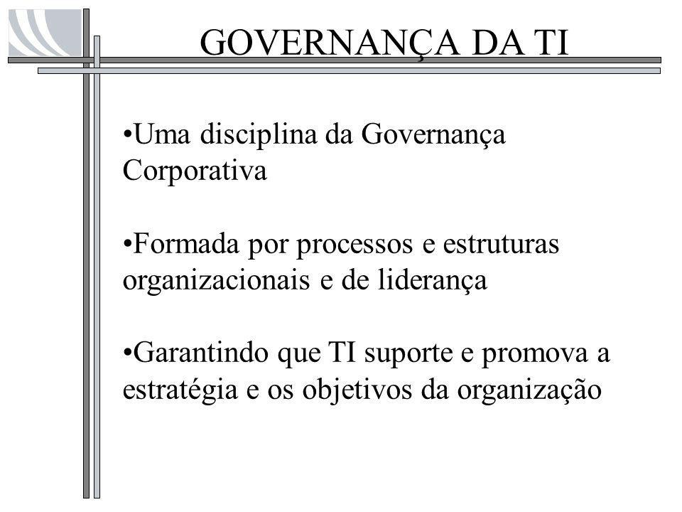 GOVERNANÇA DA TI Uma disciplina da Governança Corporativa Formada por processos e estruturas organizacionais e de liderança Garantindo que TI suporte