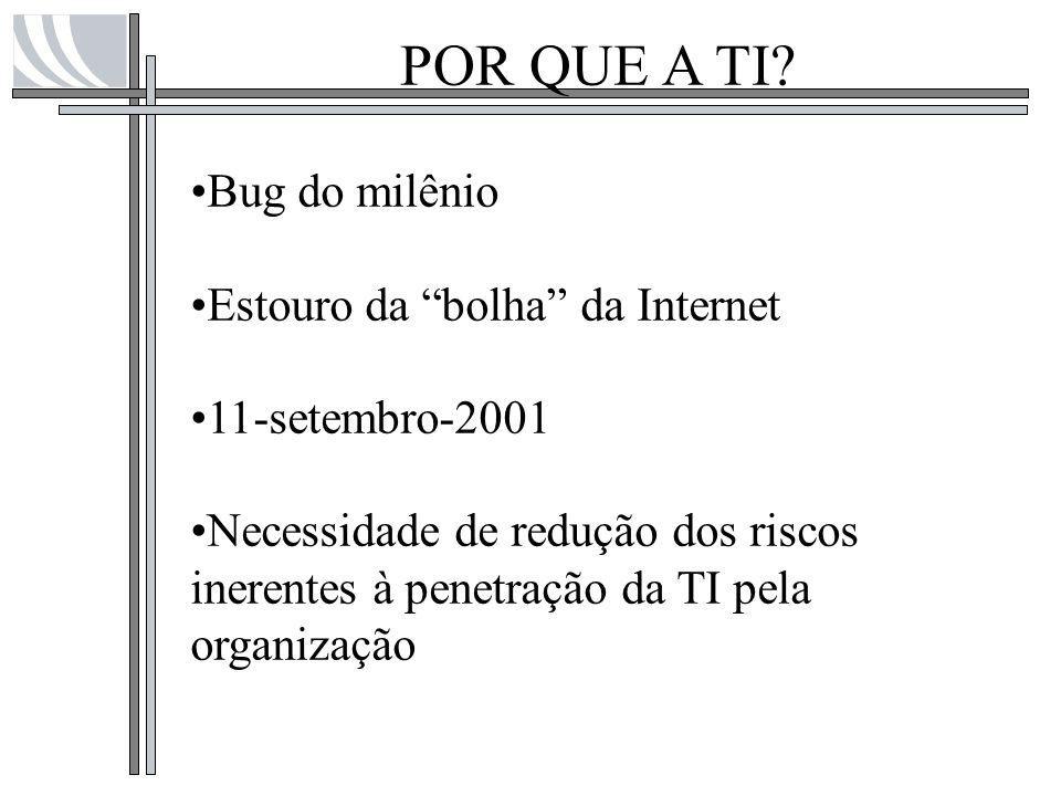 POR QUE A TI? Bug do milênio Estouro da bolha da Internet 11-setembro-2001 Necessidade de redução dos riscos inerentes à penetração da TI pela organiz