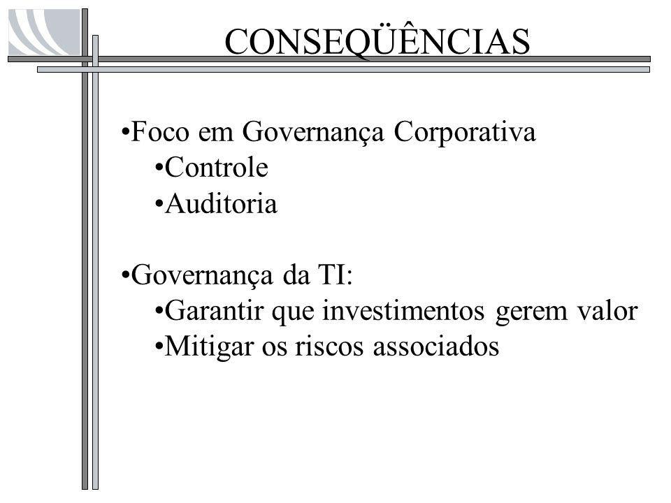 CONSEQÜÊNCIAS Foco em Governança Corporativa Controle Auditoria Governança da TI: Garantir que investimentos gerem valor Mitigar os riscos associados