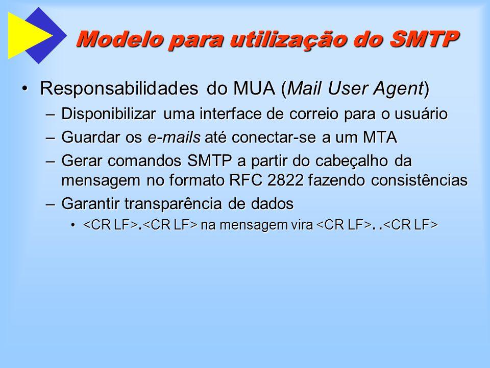 Modelo para utilização do SMTP Responsabilidades do MUA (Mail User Agent)Responsabilidades do MUA (Mail User Agent) –Disponibilizar uma interface de c