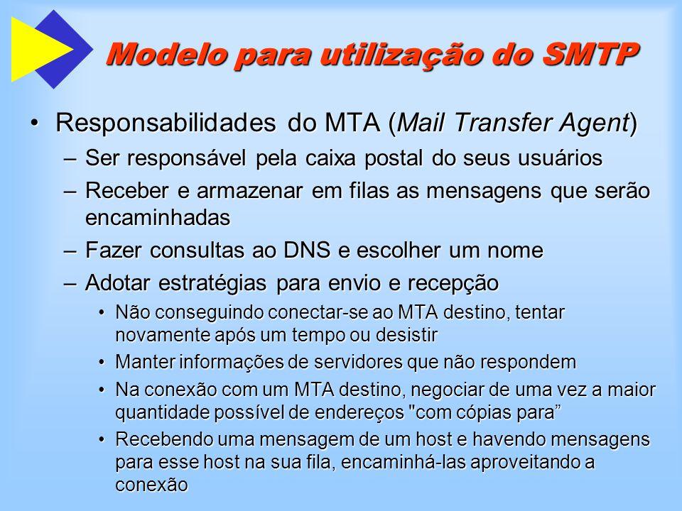Modelo para utilização do SMTP Responsabilidades do MTA (Mail Transfer Agent)Responsabilidades do MTA (Mail Transfer Agent) –Ser responsável pela caix