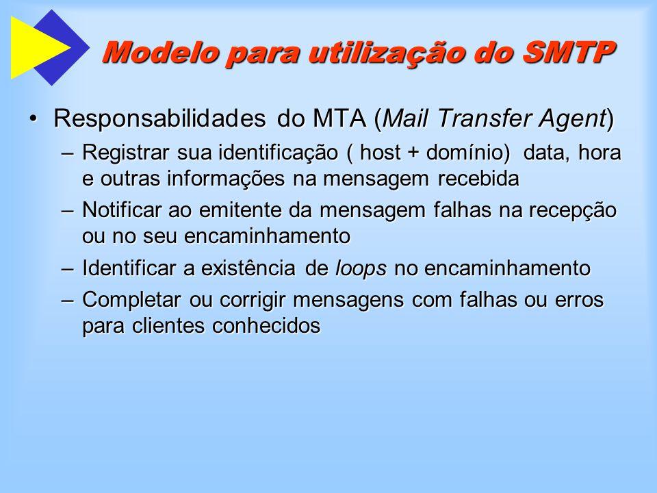 Modelo para utilização do SMTP Responsabilidades do MTA (Mail Transfer Agent)Responsabilidades do MTA (Mail Transfer Agent) –Registrar sua identificaç