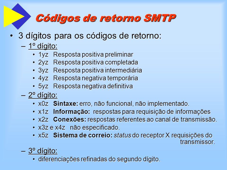 Códigos de retorno SMTP 3 dígitos para os códigos de retorno:3 dígitos para os códigos de retorno: –1º dígito: 1yz Resposta positiva preliminar1yz Res
