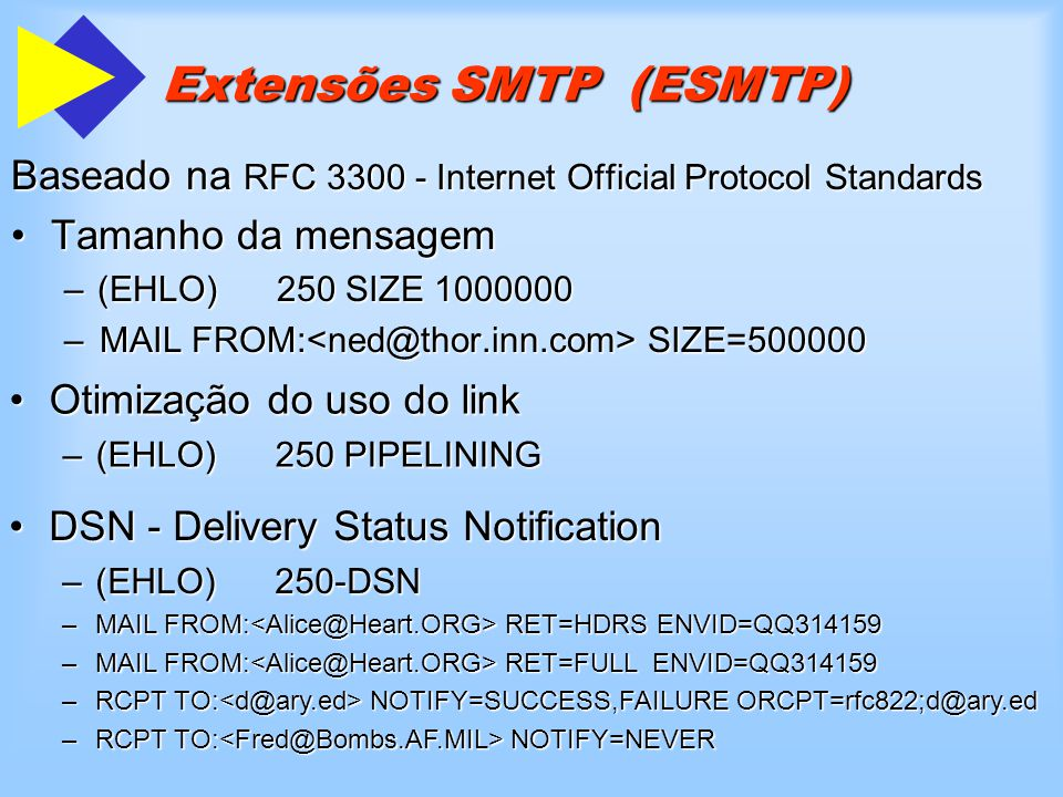 Extensões SMTP (ESMTP) Baseado na RFC 3300 - Internet Official Protocol Standards Tamanho da mensagemTamanho da mensagem –(EHLO)250 SIZE 1000000 –MAIL FROM: SIZE=500000 Otimização do uso do linkOtimização do uso do link –(EHLO) 250 PIPELINING DSN - Delivery Status NotificationDSN - Delivery Status Notification –(EHLO) 250-DSN –MAIL FROM: RET=HDRS ENVID=QQ314159 –MAIL FROM: RET=FULL ENVID=QQ314159 –RCPT TO: NOTIFY=SUCCESS,FAILURE ORCPT=rfc822;d@ary.ed –RCPT TO: NOTIFY=NEVER