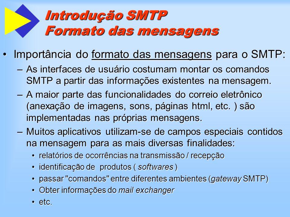 Introdução SMTP Formato das mensagens From : endereço To : endereço Cc : endereço Subject : : HEADER FIELDS RFC 2822 (ex-822) BODY RFC 2822 Content-Type : boundary= ( RFCs MIME ) Content-Type: : Mensagem Parte 1 Parte 2 Parte 3 RFCs MIME ( 37 ) Principais: 3030 2231 2077 Multipurpose Internet Mail Extensions