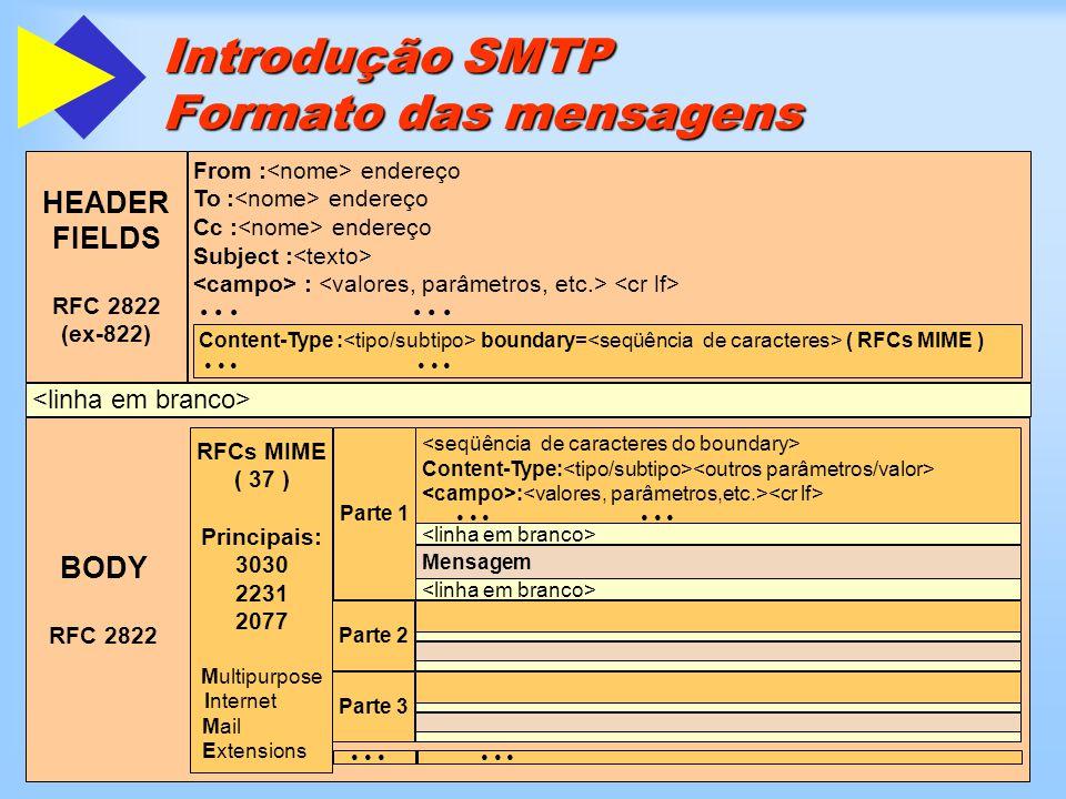 Extensões SMTP (ESMTP) Novo conjunto de códigos de retornoNovo conjunto de códigos de retorno –(EHLO)250 ENHANCEDSTATUSCODES –(EHLO) 250 ENHANCEDSTATUSCODES –xxx n.nnn.nnn –250 2.1.0 vinicius@ppgee....Sender OK –500 5.3.3 Unrecognized command Inversão cliente - servidorInversão cliente - servidor –(EHLO)250 ETRN –ETRN sigurd.innosoft.com –ETRN @innosoft.com –ETRN #innosoft.com