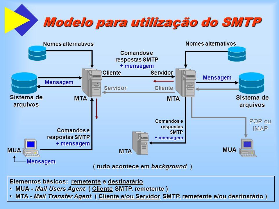Modelo para utilização do SMTP Responsabilidades do MUA (Mail User Agent)Responsabilidades do MUA (Mail User Agent) –Disponibilizar uma interface de correio para o usuário –Guardar os e-mails até conectar-se a um MTA –Gerar comandos SMTP a partir do cabeçalho da mensagem no formato RFC 2822 fazendo consistências –Garantir transparência de dados.