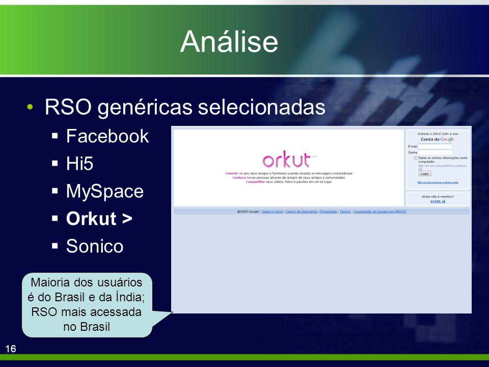 16 Análise RSO genéricas selecionadas Facebook Hi5 MySpace Orkut > Sonico Maioria dos usuários é do Brasil e da Índia; RSO mais acessada no Brasil