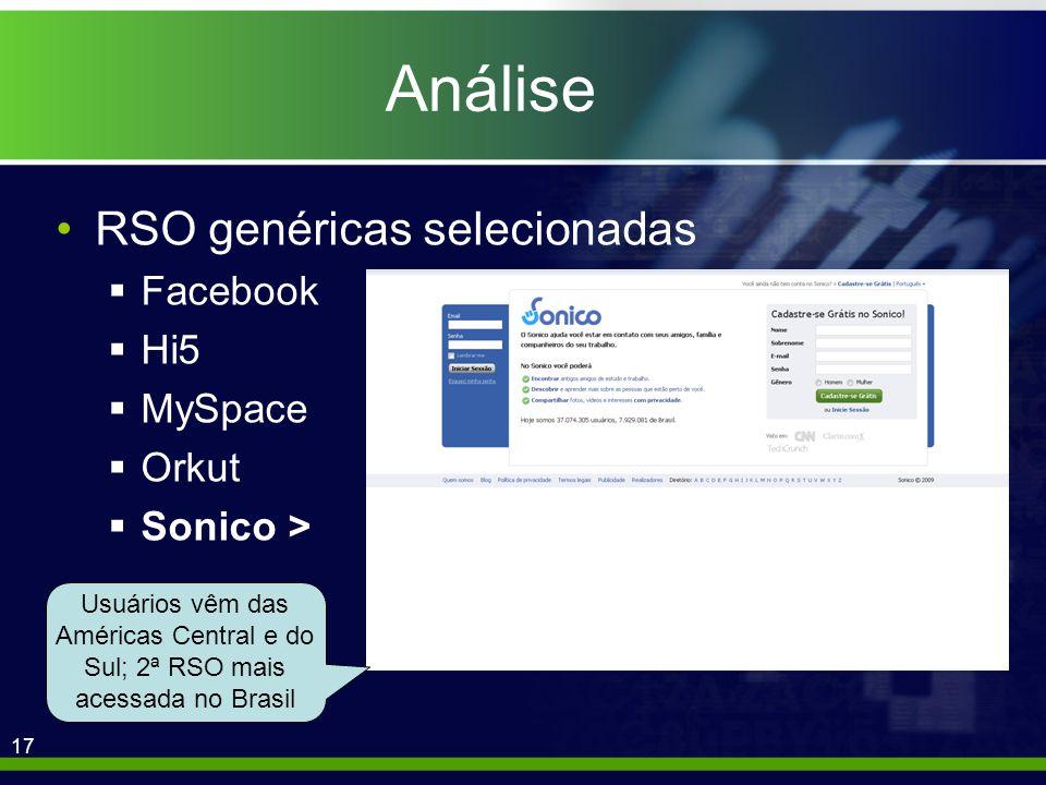 17 Análise RSO genéricas selecionadas Facebook Hi5 MySpace Orkut Sonico > Usuários vêm das Américas Central e do Sul; 2ª RSO mais acessada no Brasil