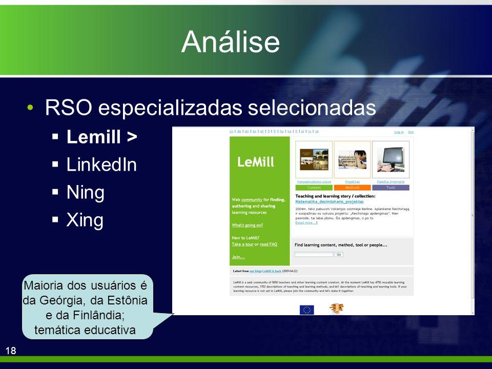 18 Análise RSO especializadas selecionadas Lemill > LinkedIn Ning Xing Maioria dos usuários é da Geórgia, da Estônia e da Finlândia; temática educativa