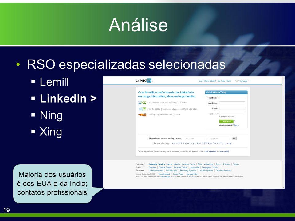 19 Análise RSO especializadas selecionadas Lemill LinkedIn > Ning Xing Maioria dos usuários é dos EUA e da Índia; contatos profissionais