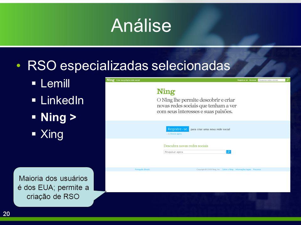 20 Análise RSO especializadas selecionadas Lemill LinkedIn Ning > Xing Maioria dos usuários é dos EUA; permite a criação de RSO