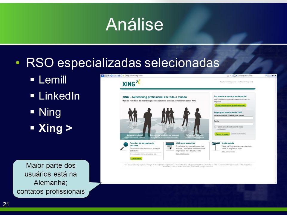 21 Análise RSO especializadas selecionadas Lemill LinkedIn Ning Xing > Maior parte dos usuários está na Alemanha; contatos profissionais