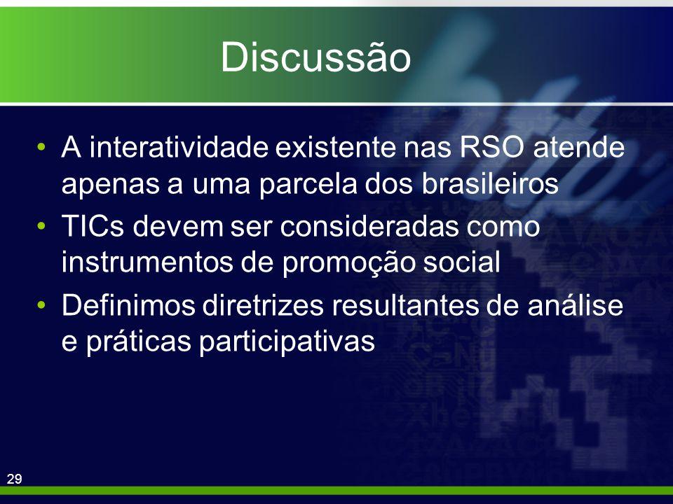 29 Discussão A interatividade existente nas RSO atende apenas a uma parcela dos brasileiros TICs devem ser consideradas como instrumentos de promoção social Definimos diretrizes resultantes de análise e práticas participativas