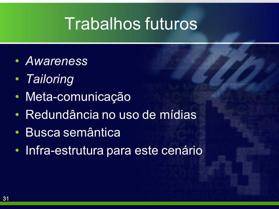 31 Trabalhos futuros Awareness Tailoring Meta-comunicação Redundância no uso de mídias Busca semântica Infra-estrutura para este cenário
