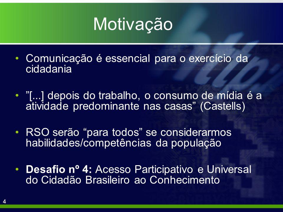15 Análise RSO genéricas selecionadas Facebook Hi5 MySpace > Orkut Sonico Maioria dos usuários é dos EUA; 3ª RSO mais acessada no Brasil