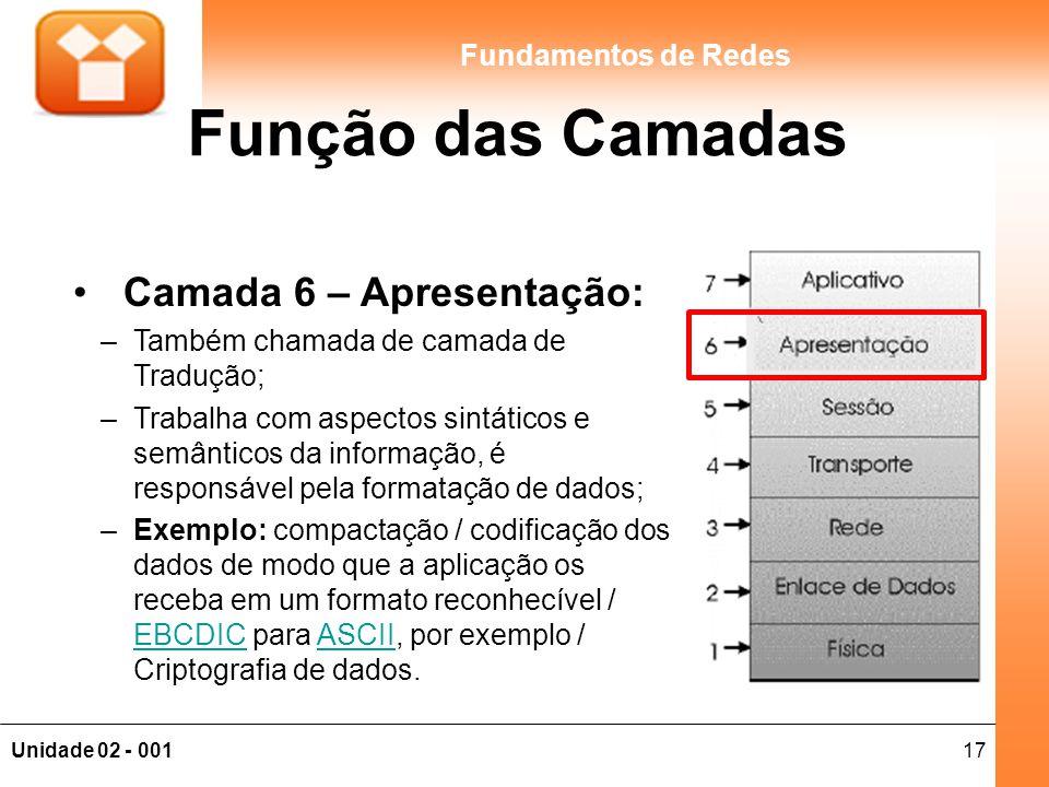 17Unidade 02 - 001 Fundamentos de Redes Função das Camadas Camada 6 – Apresentação: –Também chamada de camada de Tradução; –Trabalha com aspectos sint