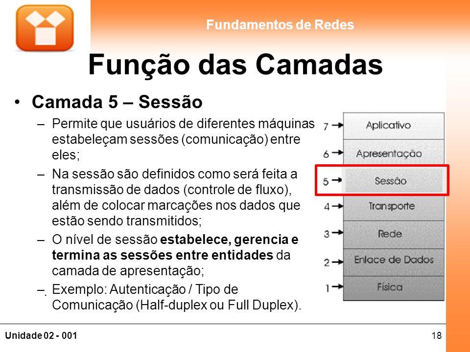 18Unidade 02 - 001 Fundamentos de Redes Função das Camadas Camada 5 – Sessão –Permite que usuários de diferentes máquinas estabeleçam sessões (comunic