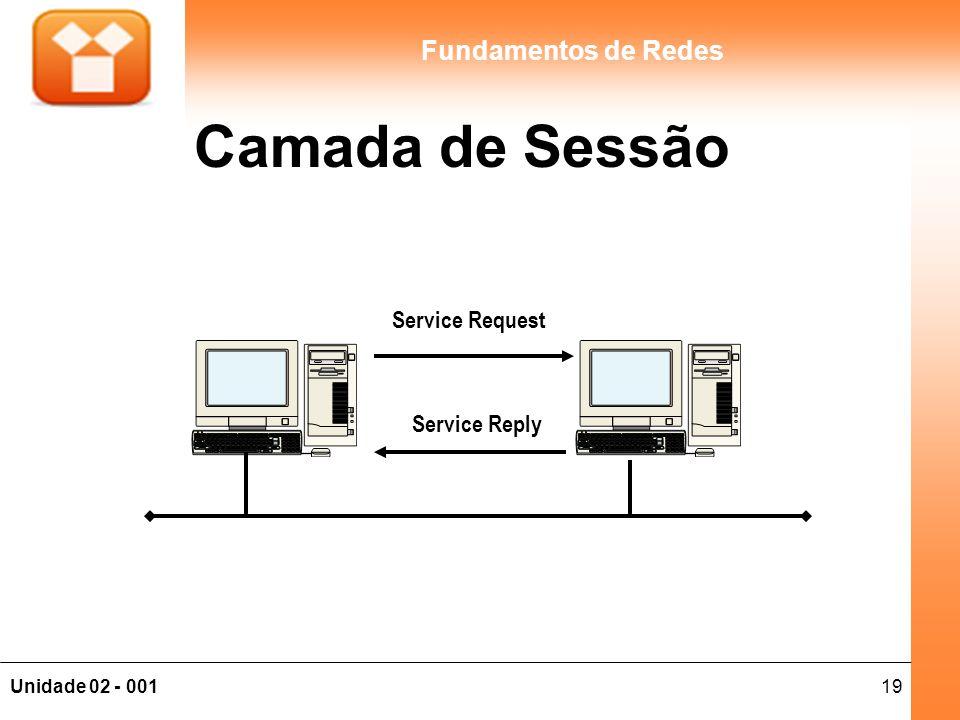 19Unidade 02 - 001 Fundamentos de Redes Camada de Sessão Service Request Service Reply