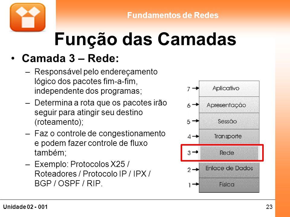 23Unidade 02 - 001 Fundamentos de Redes Função das Camadas Camada 3 – Rede: –Responsável pelo endereçamento lógico dos pacotes fim-a-fim, independente