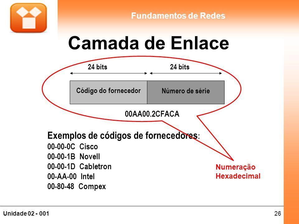 26Unidade 02 - 001 Fundamentos de Redes Camada de Enlace Código do fornecedor Número de série 24 bits 00AA00.2CFACA Exemplos de códigos de fornecedore