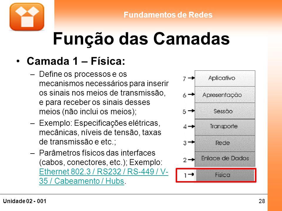 28Unidade 02 - 001 Fundamentos de Redes Função das Camadas Camada 1 – Física: –Define os processos e os mecanismos necessários para inserir os sinais