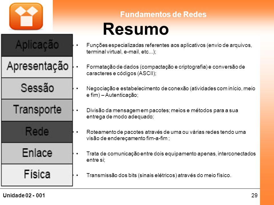 29Unidade 02 - 001 Fundamentos de Redes Resumo Funções especializadas referentes aos aplicativos (envio de arquivos, terminal virtual, e-mail, etc...)