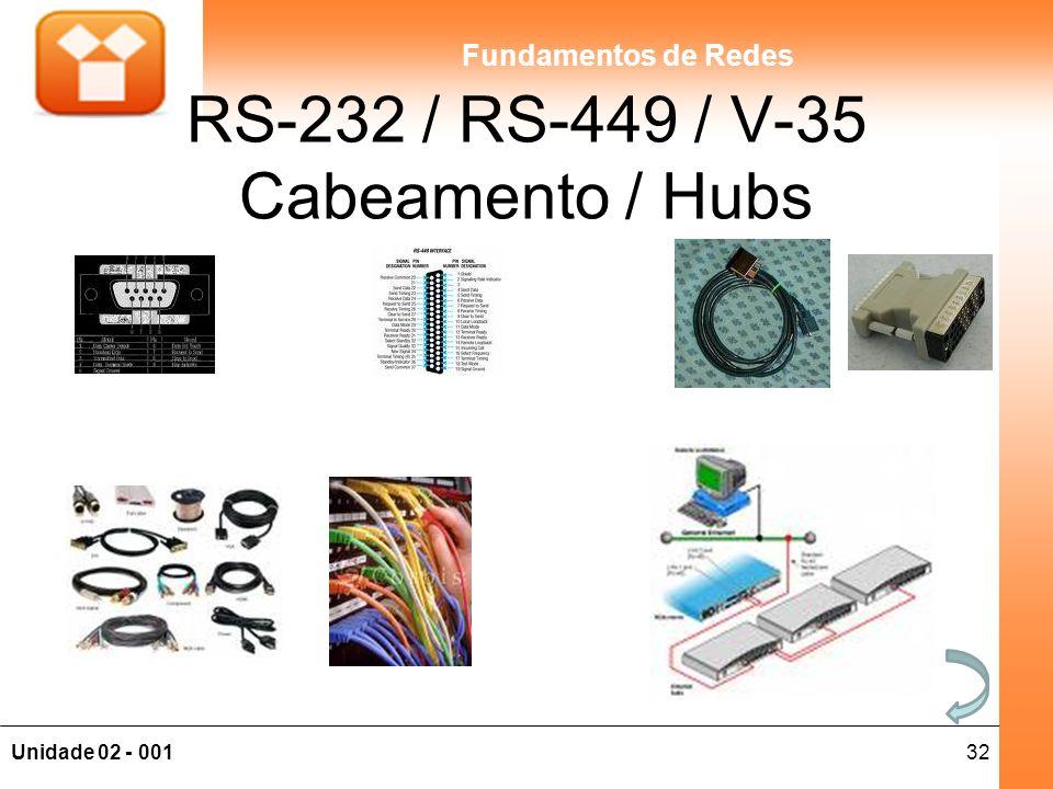 32Unidade 02 - 001 Fundamentos de Redes RS-232 / RS-449 / V-35 Cabeamento / Hubs