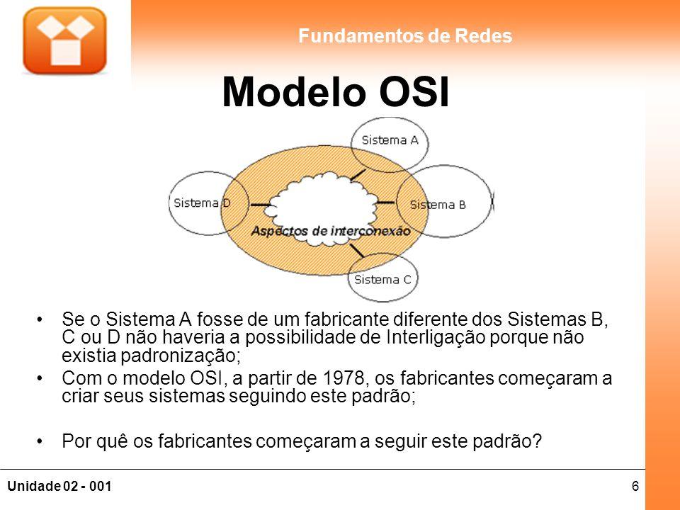 6Unidade 02 - 001 Fundamentos de Redes Modelo OSI Se o Sistema A fosse de um fabricante diferente dos Sistemas B, C ou D não haveria a possibilidade d