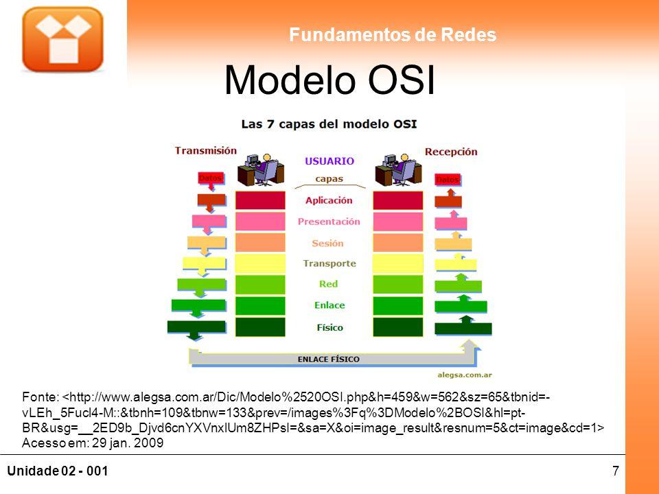 7Unidade 02 - 001 Fundamentos de Redes Modelo OSI Fonte: Acesso em: 29 jan. 2009